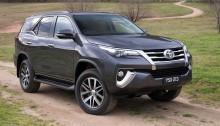 Toyota SW4 2016: Simulação de Financiamento