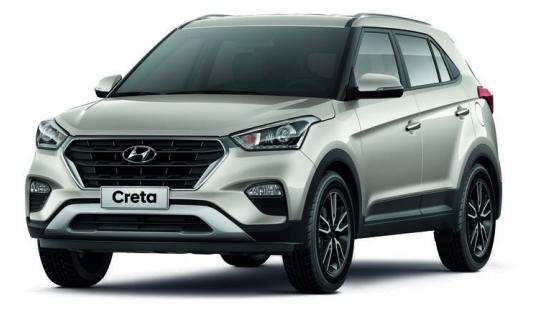 Hyundai Creta 2017: Simulação de financiamento