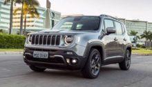 Jeep Renegade 2020: Simulação de financiamento